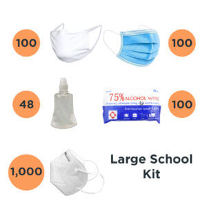 As children prepare to head back to school, safety is top of mind. We Protect has a wide variety of personal protective safety equipment specifically for children so they can make the transition back to the classroom safe.